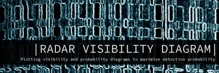 probablity_diagrams
